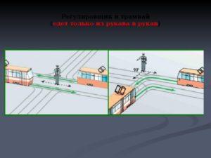 Регулировщик и трамвай пдд в картинках