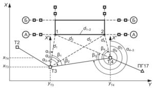 Вынос точек в натуру по координатам gps самостоятельно