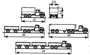 Габариты перевозимого груза на грузовом автомобиле