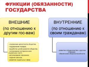 Обязанности и функции различие