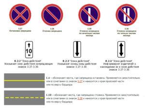Зона действия знака остановка запрещена со стрелкой в обе стороны