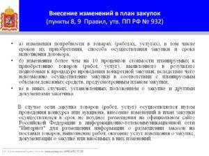 Размещение изменения плана закупок 223 сроки