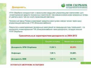 Инвестиционный доход сбербанк нпф в 20