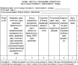 Выписка из реестра требований кредиторов как получить
