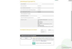 Сетелем частичное досрочное погашение кредита
