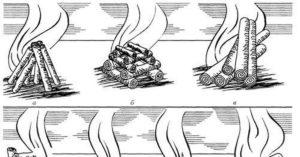 Где можно разводить костры при расположении на отдыхе в походе