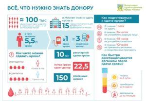 Сколько можно сдать крови за один раз максимально