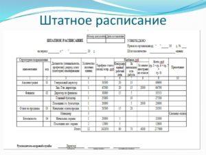 Кто составляет штатное расписание бюджетного учреждения