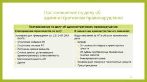 Заявление о малозначительности административного правонарушения