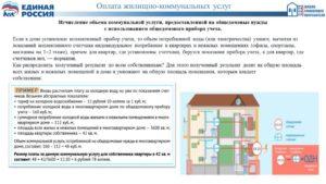 Как делится площадь в коммунальной квартире
