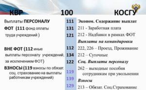 Косгу 222 в 2021 году