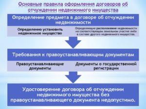 Договор по отчуждению объекта