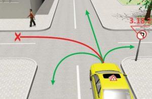 Пдд знаки повороты и развороты на перекрестках картинки