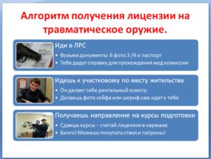 Обучение получения разрешения охотничьего оружия в туле
