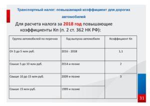 Что такое коэффициент кв в декларации по транспортному налогу