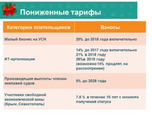 Отмена льгот по взносам для усн с 01 01 2020
