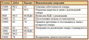 Предъявлен счет за услуги автотранспорта проводка