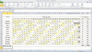 Алгоритм расчета отпускных при скользящем графике работы 2 через 2
