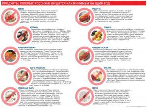 Какие фрукты запрещены к ввозу в корею