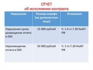 Срок размещения контракта в еис по 44 фз п 8