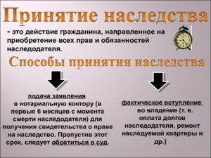 Вступление в наследство беларуси гражданину россии