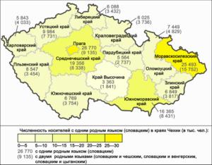 Словакия на каком языке говорят