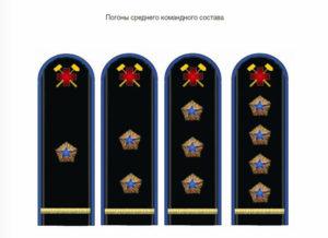 Мчс россии звания и погоны википедия