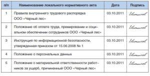 Образец лист ознакомления с локальными нормативными актами