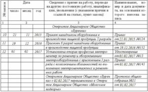 Переименование оао в пао закон 2014 запись трудовой