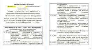 Отчет самоанализ студента практиканта по итогам прохождения практики в доу