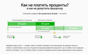 Сбербанк как снять деньги при просроченной карте