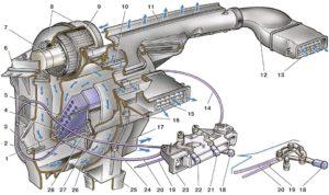 Как устроен радиатора печки 2108