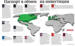Где легче всего получить гражданство в европе