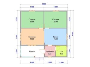 Сколько квадратов в доме 8 на 8