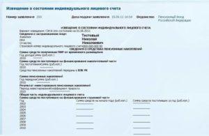 Пенсионный выписка из лицевого счета