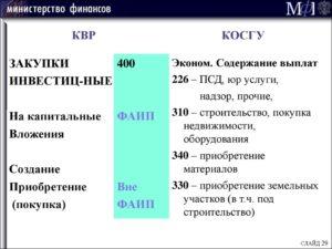 Монтаж и ауско наладка косгу 2020