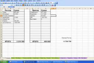 Ведение тетради учета прихода и расхода в магазине