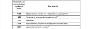 Канада эмиграция из россии список профессий