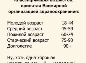 До скольки лет считается молодежь в россии