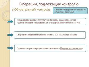 Сделки подлежащие обязательному контролю по 115 фз