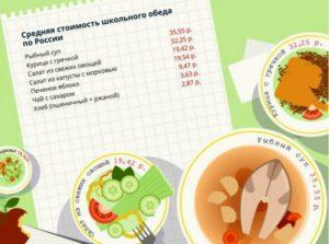 Сколько стоит завтрак в школе 2020 в москве
