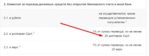 Как перевести деньги в америку из россии без комиссии