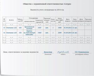 Заявка на спецодежду образец бланк