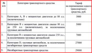 Сколько платить на арестплощадка хабаровск