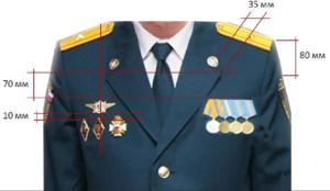 Расположение медалей на кителе мчс