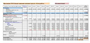 Бизнес план ресторана образец с расчетами казахстан